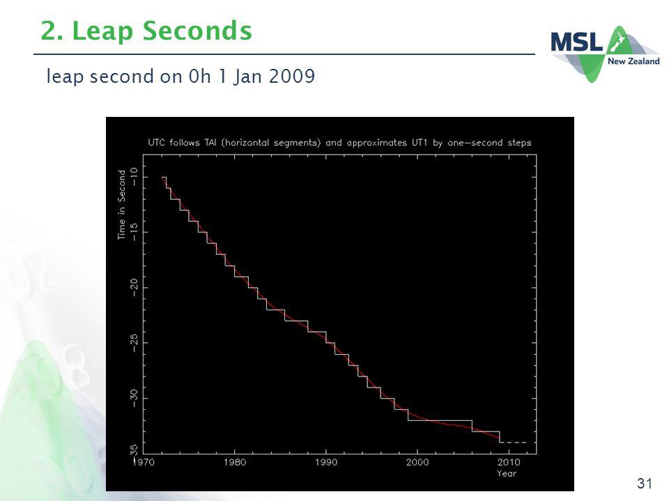31 2. Leap Seconds leap second on 0h 1 Jan 2009