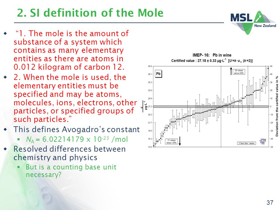 37 2. SI definition of the Mole  1.