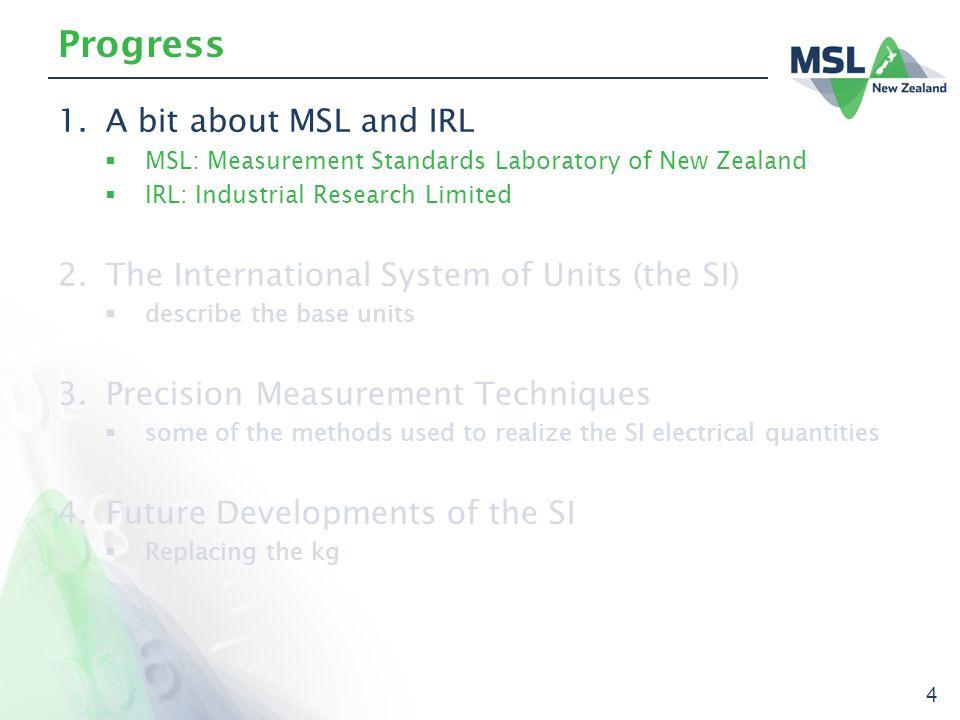 5 1.MSL, IRL, CRI, NMI ….!.