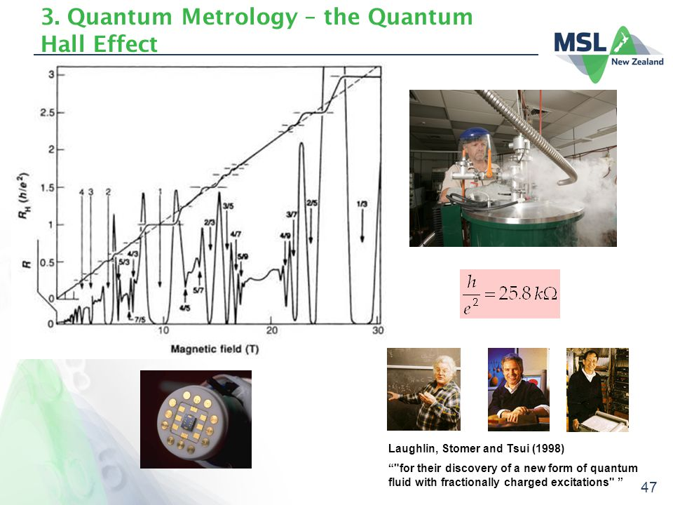 """47 3. Quantum Metrology – the Quantum Hall Effect Laughlin, Stomer and Tsui (1998) """""""