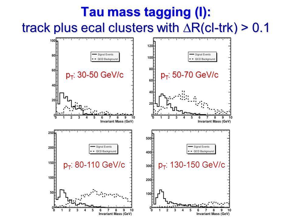 Tau mass tagging (I): track plus ecal clusters with  R(cl-trk) > 0.1 p T : 30-50 GeV/c p T : 50-70 GeV/c p T : 80-110 GeV/cp T : 130-150 GeV/c