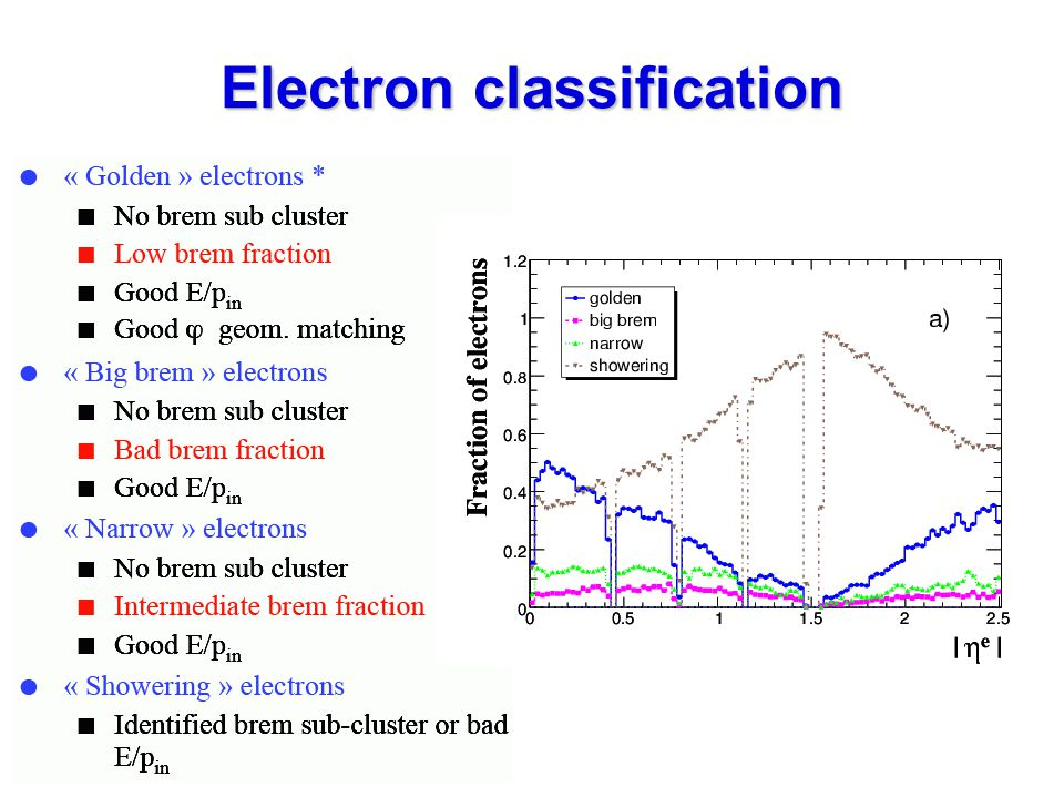 Electron classification