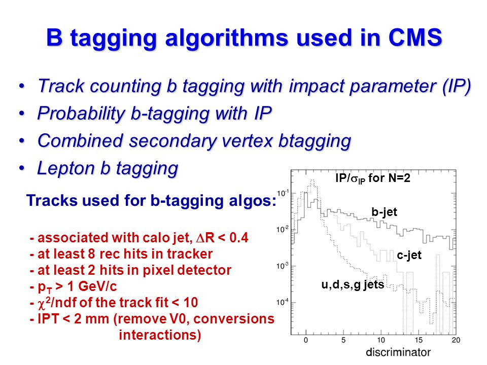 B tagging algorithms used in CMS Track counting b tagging with impact parameter (IP)Track counting b tagging with impact parameter (IP) Probability b-tagging with IPProbability b-tagging with IP Combined secondary vertex btaggingCombined secondary vertex btagging Lepton b taggingLepton b tagging Tracks used for b-tagging algos: - associated with calo jet,  R < 0.4 - at least 8 rec hits in tracker - at least 2 hits in pixel detector - p T > 1 GeV/c -  2 /ndf of the track fit < 10 - IPT < 2 mm (remove V0, conversions interactions) b-jet c-jet u,d,s,g jets IP/  IP for N=2