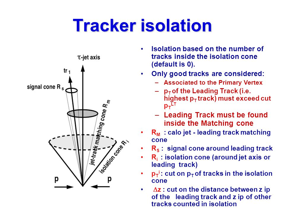 Tracker isolation Isolation based on the number of tracks inside the isolation cone (default is 0).