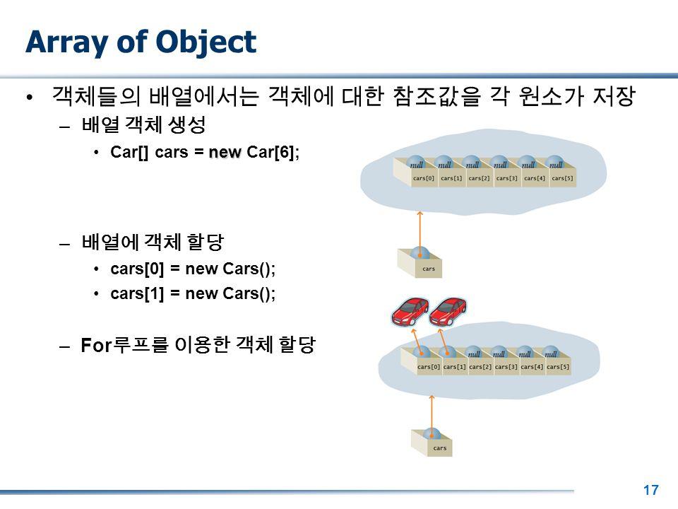 17 Array of Object 객체들의 배열에서는 객체에 대한 참조값을 각 원소가 저장 – 배열 객체 생성 newCar[] cars = new Car[6]; – 배열에 객체 할당 cars[0] = new Cars(); cars[1] = new Cars(); –For 루프를 이용한 객체 할당