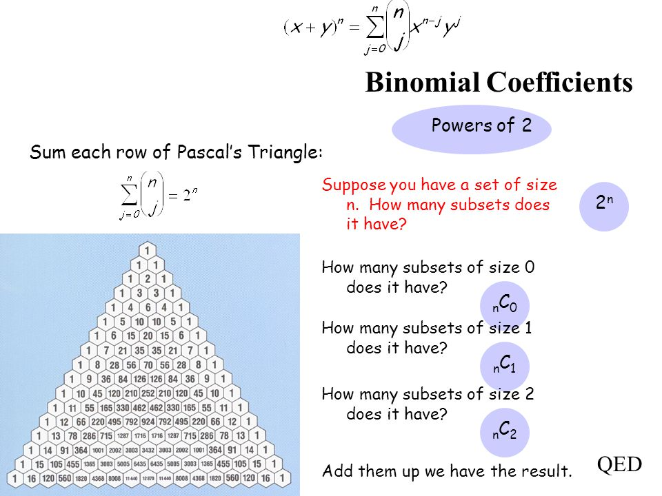 Binomial Coefficients Sum each row of Pascal's Triangle: Powers of 2 Suppose you have a set of size n. How many subsets does it have? 2n2n How many su