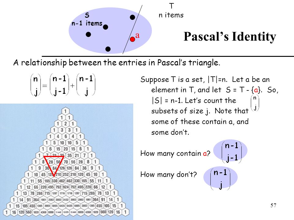57 Pascal's Identity A relationship between the entries in Pascal's triangle. Suppose T is a set, |T|=n. Let a be an element in T, and let S = T - {a}
