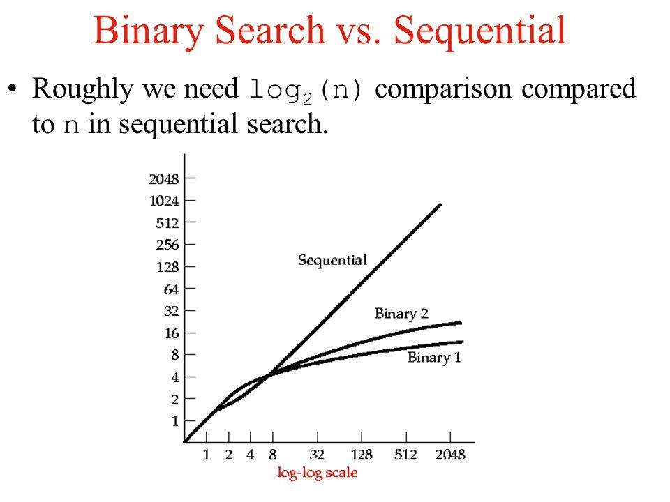 binary search 1