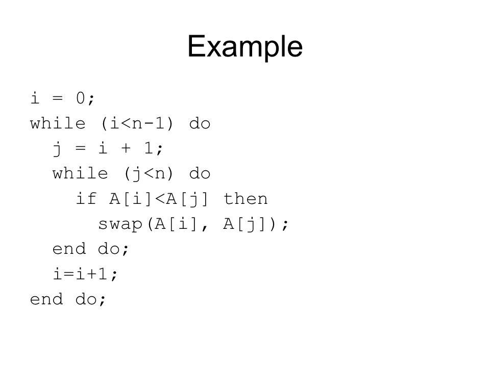 Example i = 0; while (i<n-1) do j = i + 1; while (j<n) do if A[i]<A[j] then swap(A[i], A[j]); end do; i=i+1; end do;