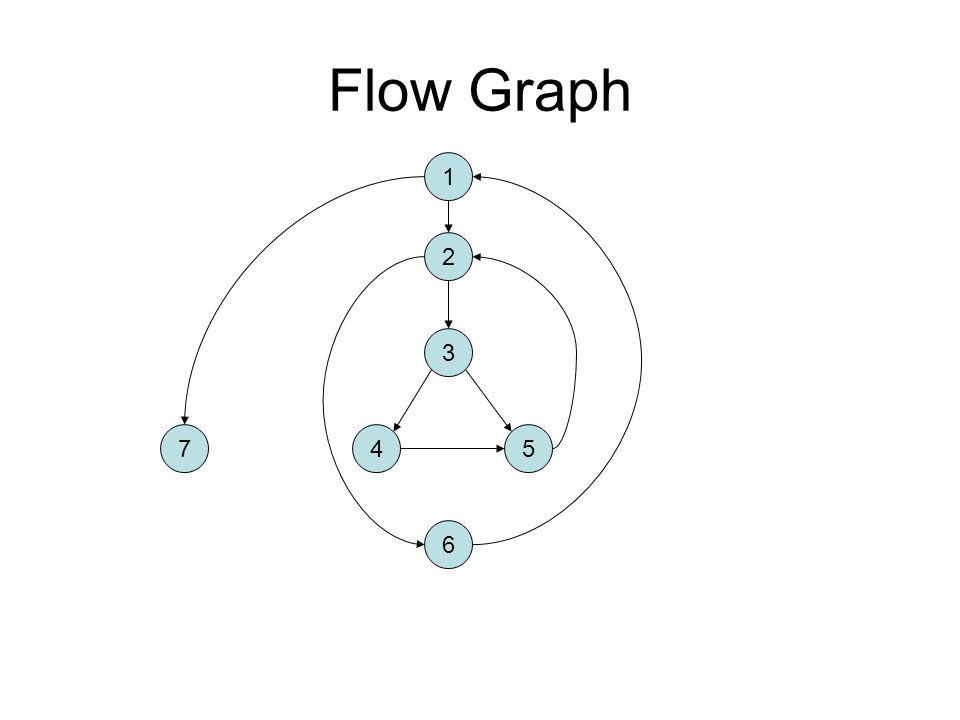 Flow Graph 1 3 54 6 7 2