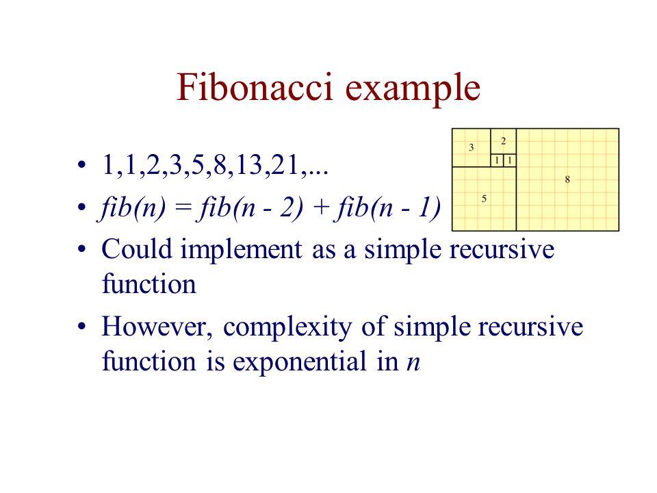 Fibonacci example 1,1,2,3,5,8,13,21,...