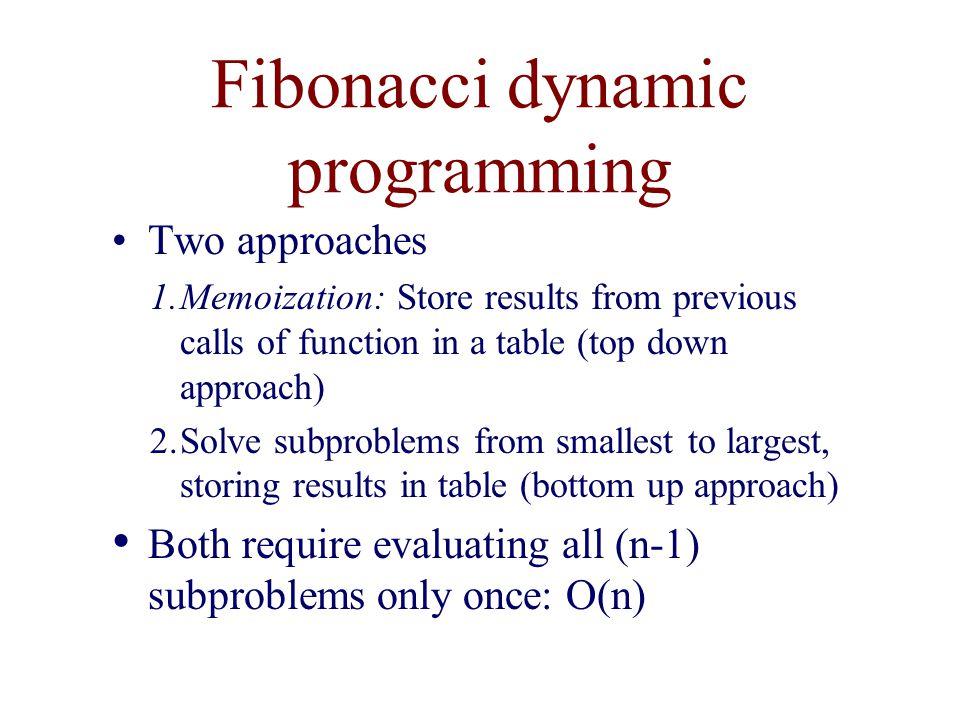 Fibonacci dynamic programming Two approaches 1.