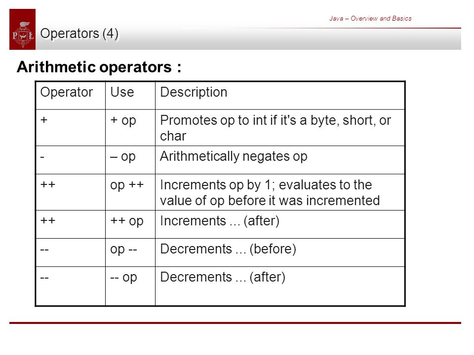 Java – Overview and Basics Operators (4) Arithmetic operators : OperatorUseDescription ++ opPromotes op to int if it s a byte, short, or char -– opArithmetically negates op ++op ++Increments op by 1; evaluates to the value of op before it was incremented ++++ opIncrements...