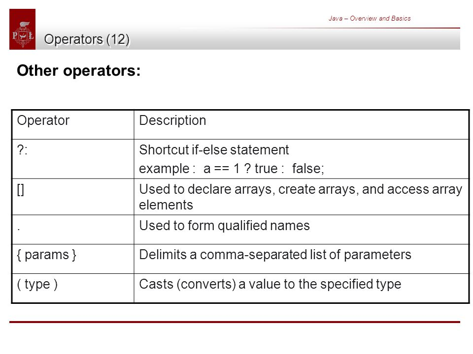 Java – Overview and Basics Operators (12) Other operators: OperatorDescription ?:Shortcut if-else statement example : a == 1 .