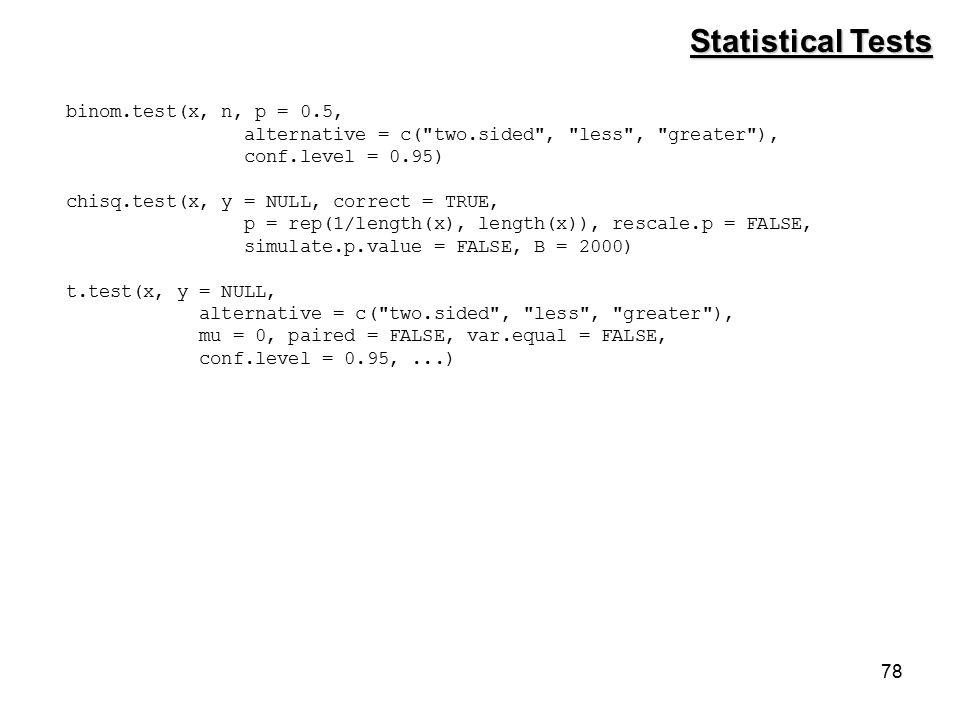 78 Statistical Tests binom.test(x, n, p = 0.5, alternative = c( two.sided , less , greater ), conf.level = 0.95) chisq.test(x, y = NULL, correct = TRUE, p = rep(1/length(x), length(x)), rescale.p = FALSE, simulate.p.value = FALSE, B = 2000) t.test(x, y = NULL, alternative = c( two.sided , less , greater ), mu = 0, paired = FALSE, var.equal = FALSE, conf.level = 0.95,...)