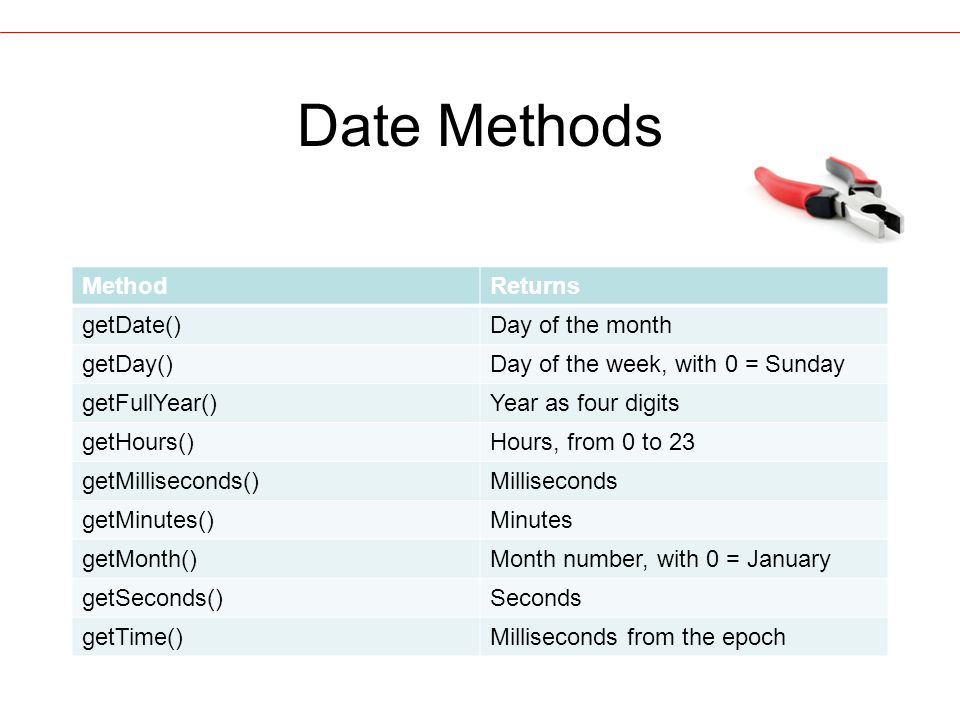 Date Methods MethodReturns getDate()Day of the month getDay()Day of the week, with 0 = Sunday getFullYear()Year as four digits getHours()Hours, from 0 to 23 getMilliseconds()Milliseconds getMinutes()Minutes getMonth()Month number, with 0 = January getSeconds()Seconds getTime()Milliseconds from the epoch