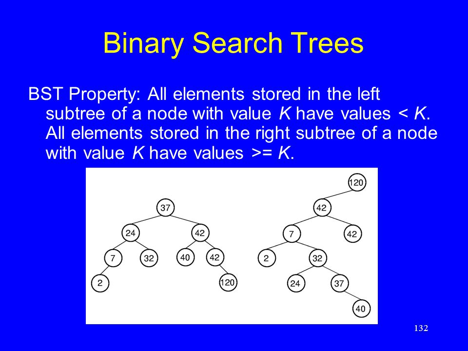 132 Binary Search Trees BST Property: All elements stored in the left subtree of a node with value K have values = K.