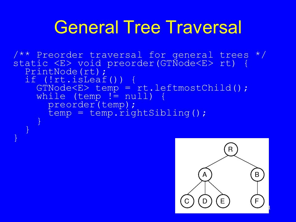 161 General Tree Traversal /** Preorder traversal for general trees */ static void preorder(GTNode rt) { PrintNode(rt); if (!rt.isLeaf()) { GTNode tem
