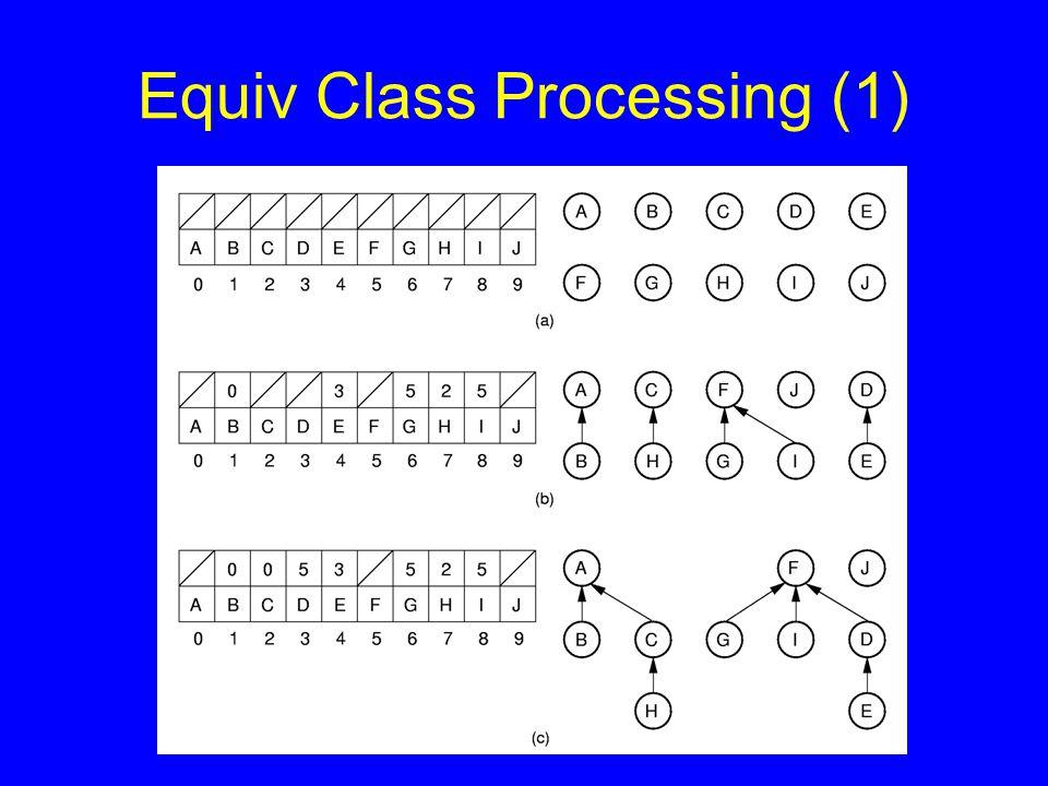 Equiv Class Processing (1)