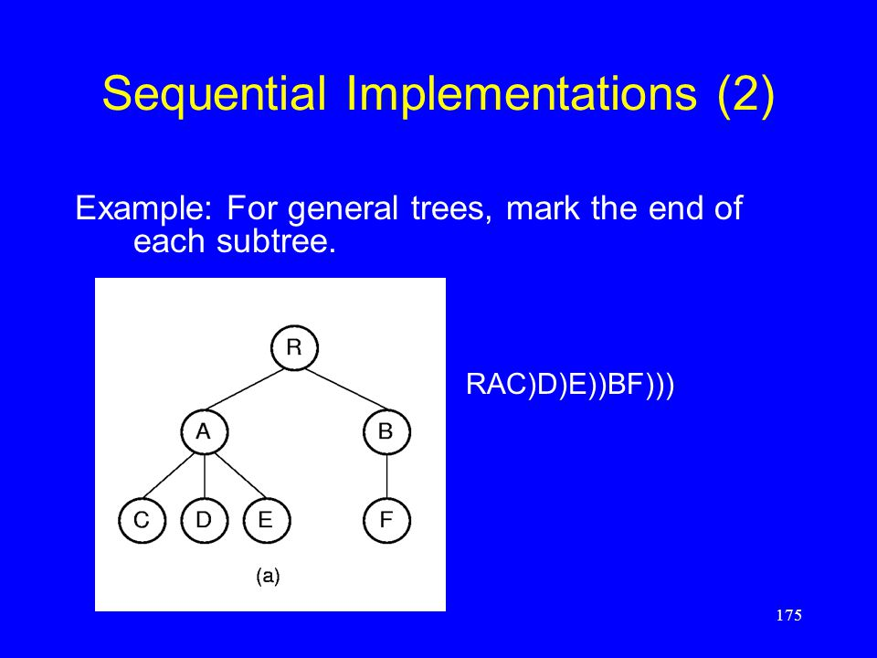 175 Sequential Implementations (2) Example: For general trees, mark the end of each subtree. RAC)D)E))BF)))