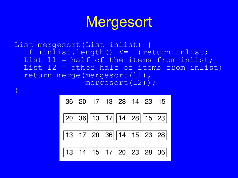 Mergesort List mergesort(List inlist) { if (inlist.length() <= 1)return inlist; List l1 = half of the items from inlist; List l2 = other half of items
