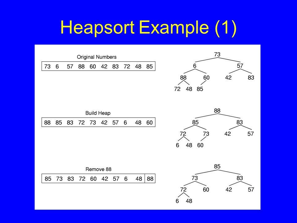 Heapsort Example (1)