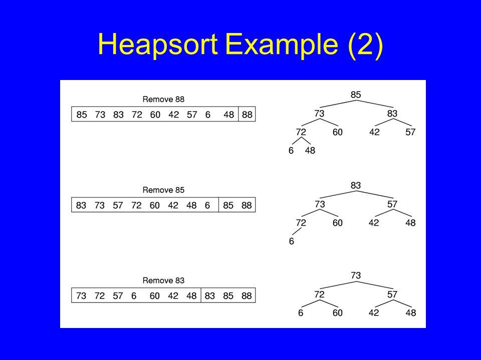 Heapsort Example (2)