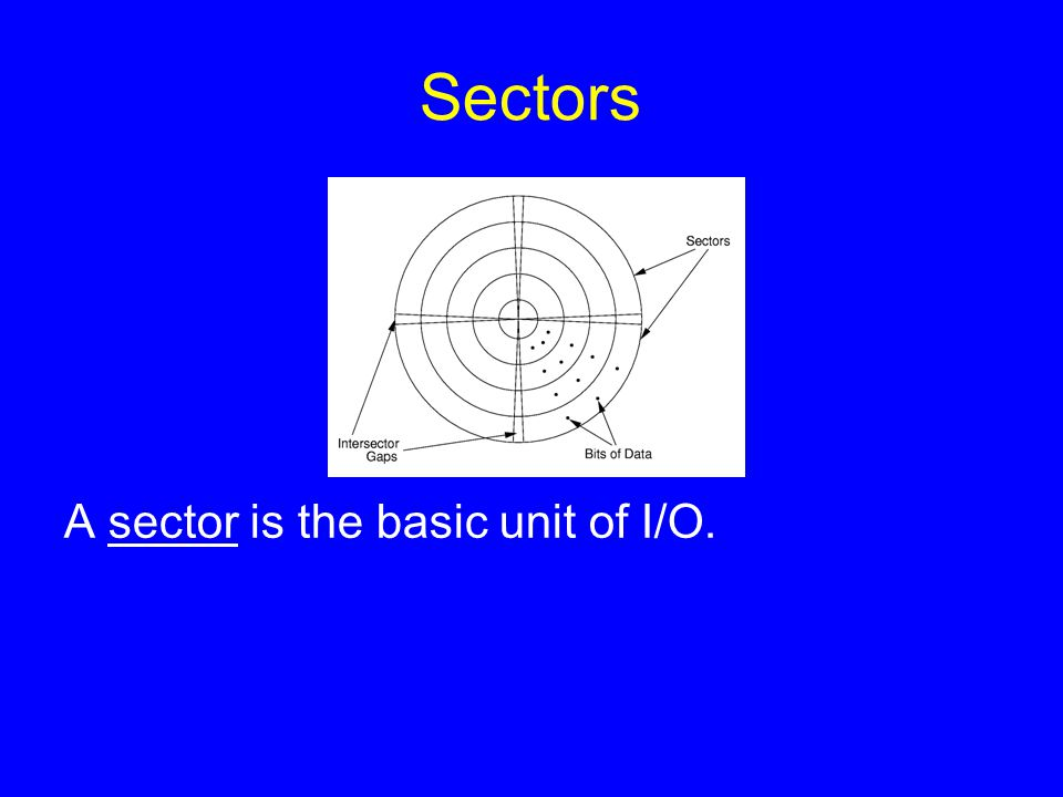 Sectors A sector is the basic unit of I/O.