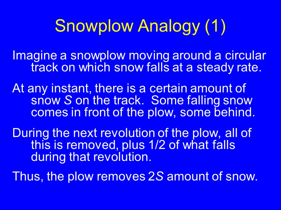 Snowplow Analogy (1) Imagine a snowplow moving around a circular track on which snow falls at a steady rate. At any instant, there is a certain amount