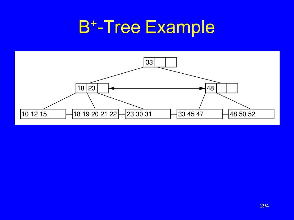 294 B + -Tree Example