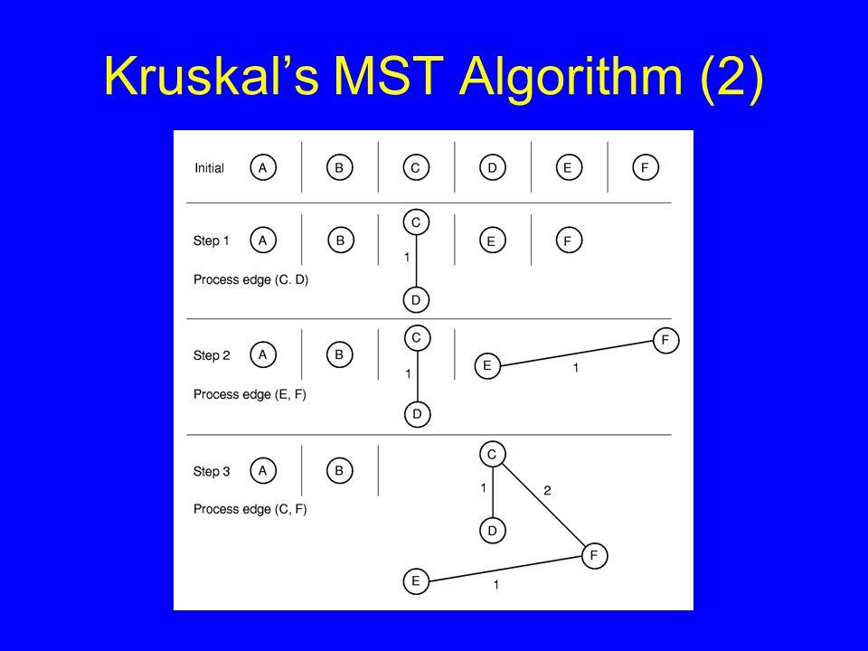Kruskal's MST Algorithm (2)