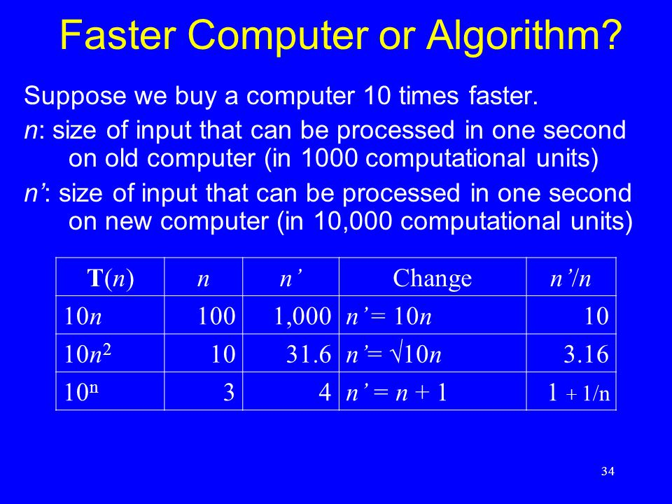 34 Faster Computer or Algorithm? Suppose we buy a computer 10 times faster. n: size of input that can be processed in one second on old computer (in 1