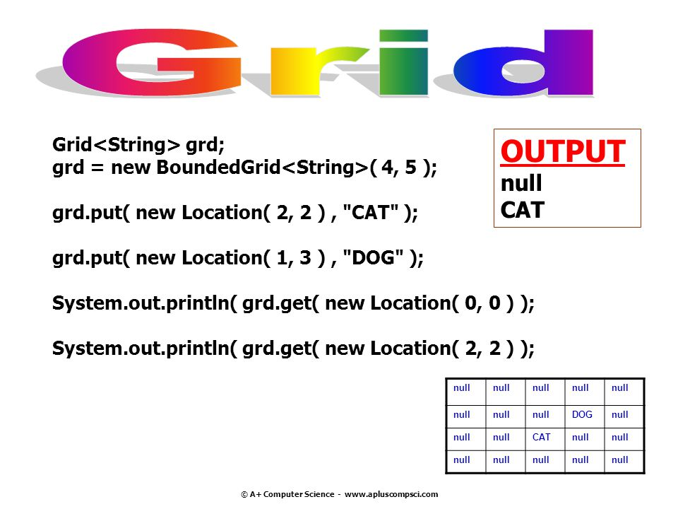 © A+ Computer Science - www.apluscompsci.com Grid grd; grd = new BoundedGrid ( 4, 5 ); grd.put( new Location( 2, 2 ), CAT ); grd.put( new Location( 1, 3 ), DOG ); System.out.println( grd.get( new Location( 0, 0 ) ); System.out.println( grd.get( new Location( 2, 2 ) ); OUTPUT null CAT null DOGnull CATnull