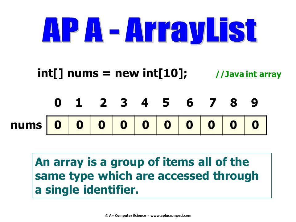 © A+ Computer Science - www.apluscompsci.com 0 1 2 3 4 5 6 7 8 9 nums0000000000 int[] nums = new int[10]; //Java int array An array is a group of item