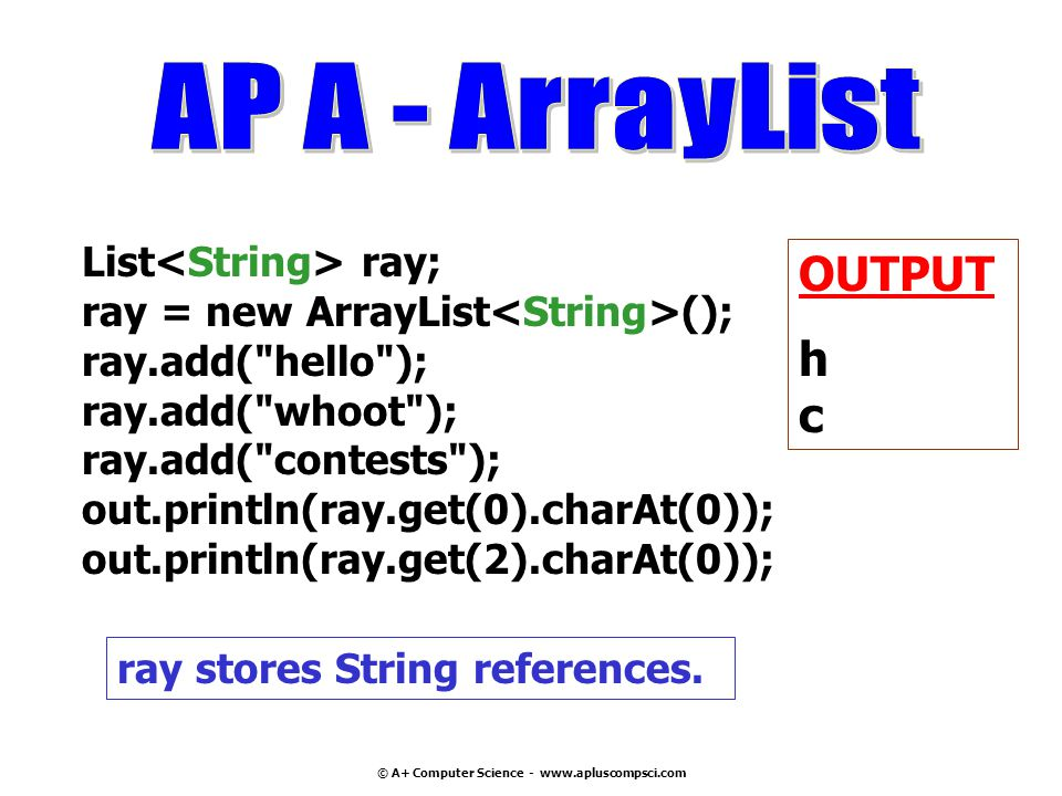© A+ Computer Science - www.apluscompsci.com List ray; ray = new ArrayList (); ray.add( hello ); ray.add( whoot ); ray.add( contests ); out.println(ray.get(0).charAt(0)); out.println(ray.get(2).charAt(0)); ray stores String references.