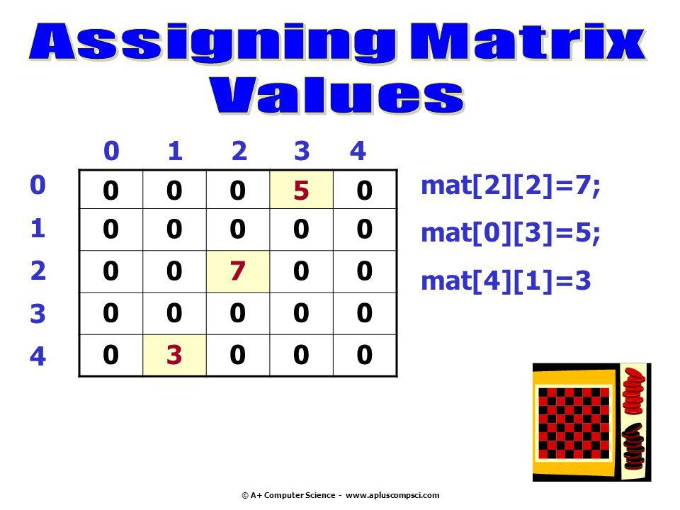© A+ Computer Science - www.apluscompsci.com 00050 00000 00700 00000 03000 mat[2][2]=7; mat[0][3]=5; mat[4][1]=3 0 1 2 3 4 0123401234