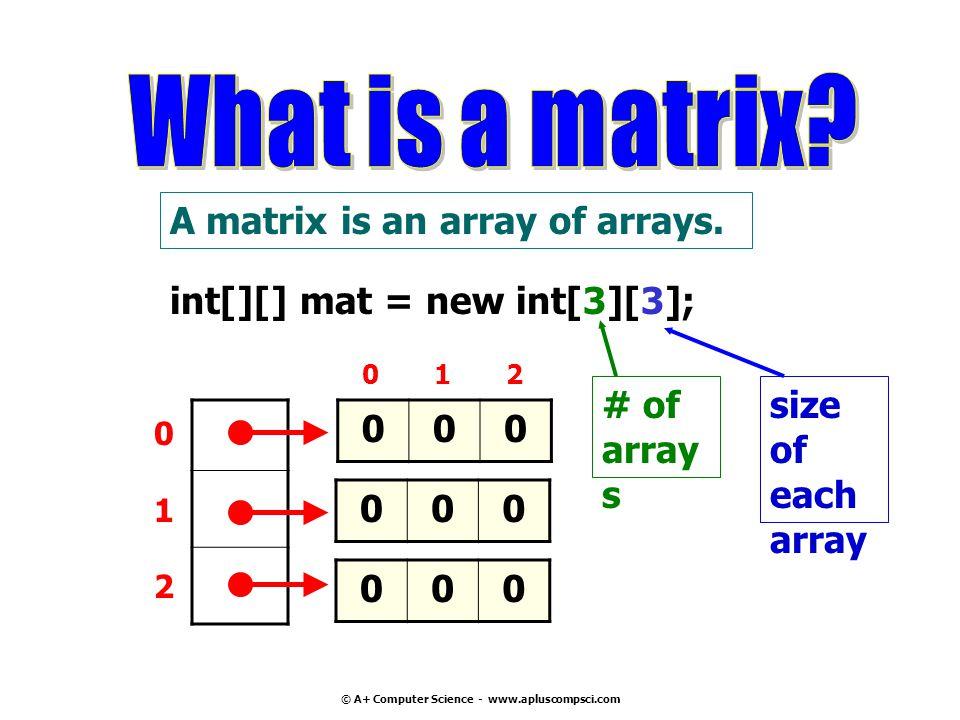 © A+ Computer Science - www.apluscompsci.com 0 1 2 000 int[][] mat = new int[3][3]; A matrix is an array of arrays. 000 000 0 1 20 1 2 # of array s si
