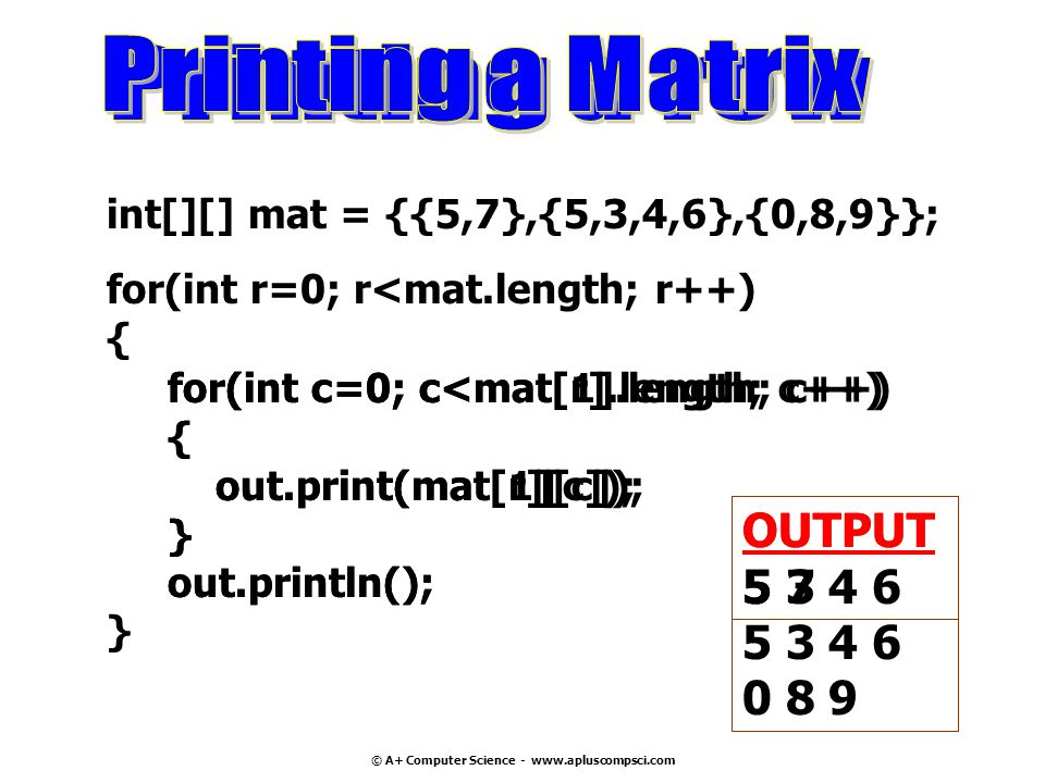 © A+ Computer Science - www.apluscompsci.com for(int r=0; r<mat.length; r++) { } for(int c=0; c<mat[1].length; c++) { out.print(mat[1][c]); } out.println(); OUTPUT 5 3 4 6 int[][] mat = {{5,7},{5,3,4,6},{0,8,9}}; for(int c=0; c<mat[r].length; c++) { out.print(mat[r][c]); } out.println(); OUTPUT 5 7 5 3 4 6 0 8 9