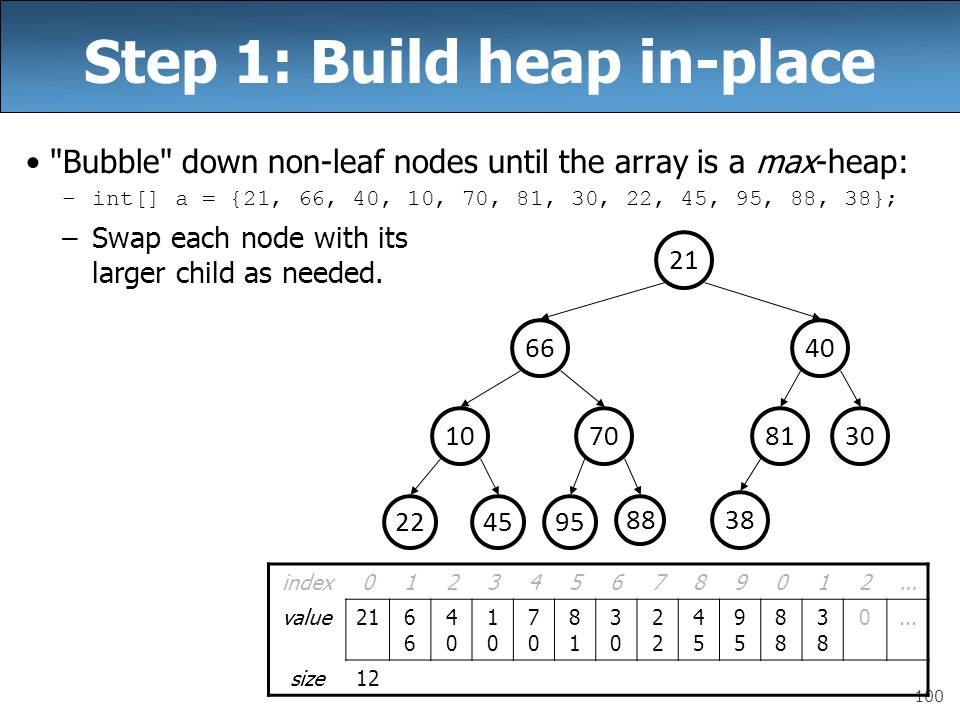100 Step 1: Build heap in-place Bubble down non-leaf nodes until the array is a max-heap: –int[] a = {21, 66, 40, 10, 70, 81, 30, 22, 45, 95, 88, 38}; –Swap each node with its larger child as needed.