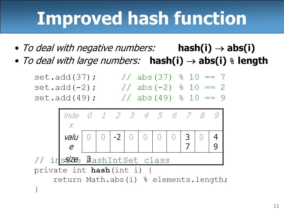 11 Improved hash function To deal with negative numbers: hash(i)  abs(i) To deal with large numbers:hash(i)  abs(i) % length set.add(37);// abs(37) % 10 == 7 set.add(-2);// abs(-2) % 10 == 2 set.add(49);// abs(49) % 10 == 9 // inside HashIntSet class private int hash(int i) { return Math.abs(i) % elements.length; } inde x 0123456789 valu e 00-200003737 04949 size3
