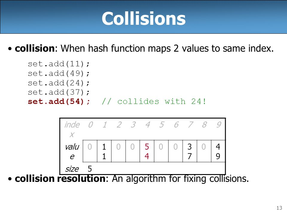 13 Collisions collision: When hash function maps 2 values to same index. set.add(11); set.add(49); set.add(24); set.add(37); set.add(54); // collides