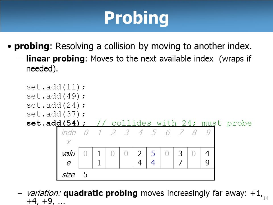 14 Probing probing: Resolving a collision by moving to another index. –linear probing: Moves to the next available index (wraps if needed). set.add(11