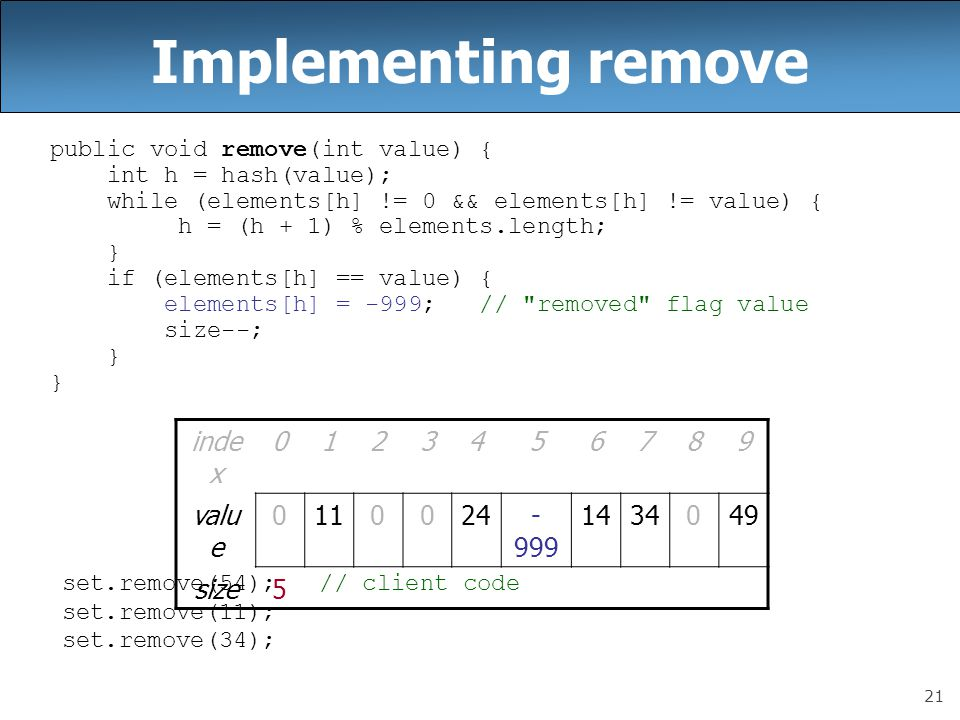 21 Implementing remove public void remove(int value) { int h = hash(value); while (elements[h] != 0 && elements[h] != value) { h = (h + 1) % elements.length; } if (elements[h] == value) { elements[h] = -999; // removed flag value size--; } } set.remove(54); // client code set.remove(11); set.remove(34); inde x 0123456789 valu e 0110024- 999 1434049 size5