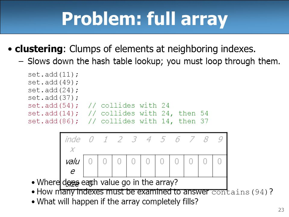 23 Problem: full array clustering: Clumps of elements at neighboring indexes.