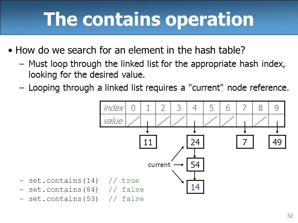 32 The contains operation How do we search for an element in the hash table? –Must loop through the linked list for the appropriate hash index, lookin
