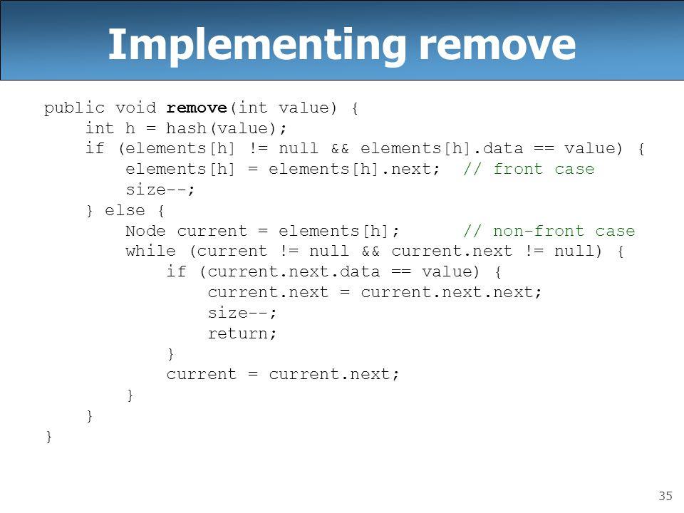 35 Implementing remove public void remove(int value) { int h = hash(value); if (elements[h] != null && elements[h].data == value) { elements[h] = elements[h].next; // front case size--; } else { Node current = elements[h]; // non-front case while (current != null && current.next != null) { if (current.next.data == value) { current.next = current.next.next; size--; return; } current = current.next; }
