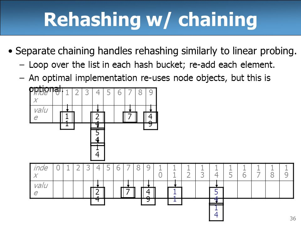 36 Rehashing w/ chaining Separate chaining handles rehashing similarly to linear probing.