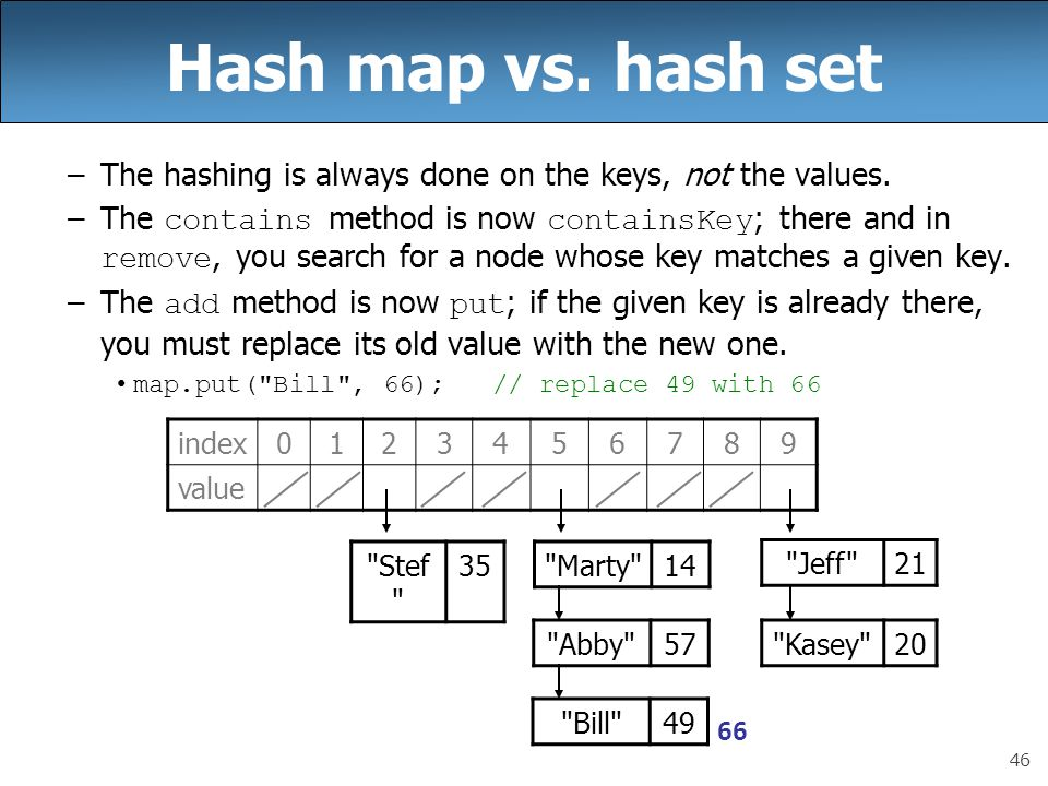 46 Hash map vs. hash set –The hashing is always done on the keys, not the values. –The contains method is now containsKey ; there and in remove, you s