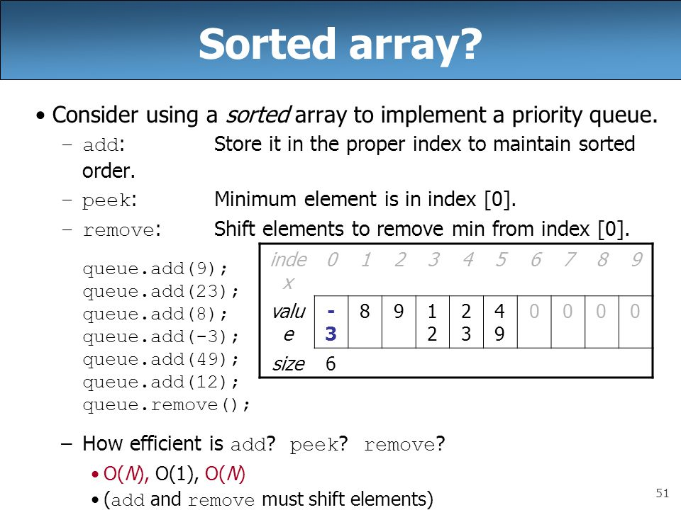 51 Sorted array? Consider using a sorted array to implement a priority queue. –add :Store it in the proper index to maintain sorted order. –peek :Mini