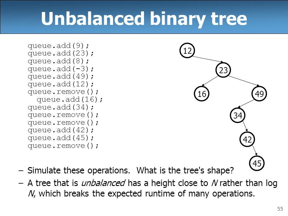 55 Unbalanced binary tree queue.add(9); queue.add(23); queue.add(8); queue.add(-3); queue.add(49); queue.add(12); queue.remove(); queue.add(16); queue.add(34); queue.remove(); queue.remove(); queue.add(42); queue.add(45); queue.remove(); –Simulate these operations.
